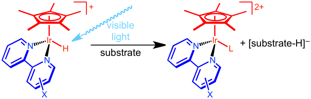 photohydride
